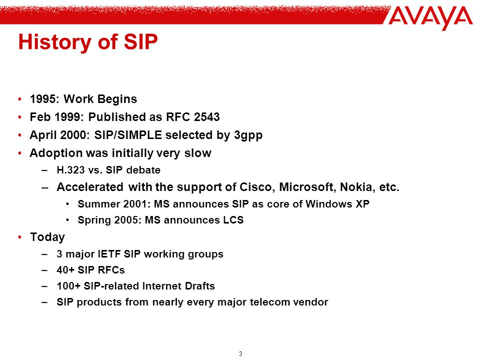 History of SIP 1995: Work Begins Feb 1999: Published as RFC 2543