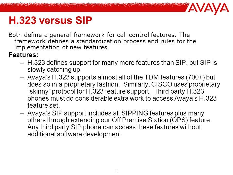 H.323 versus SIP