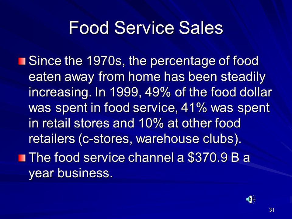Food Service Sales