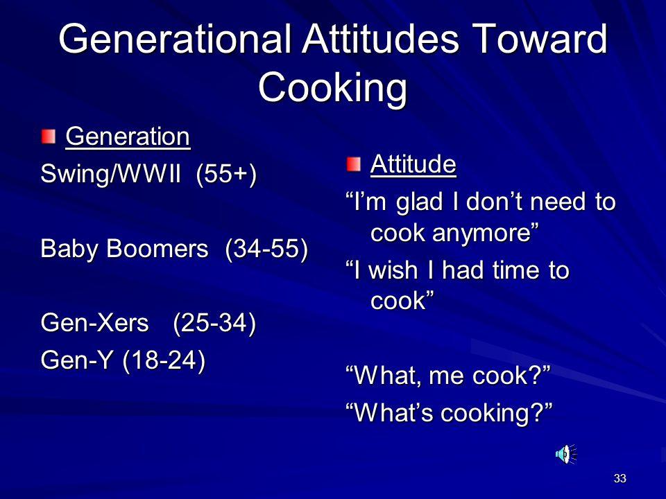 Generational Attitudes Toward Cooking