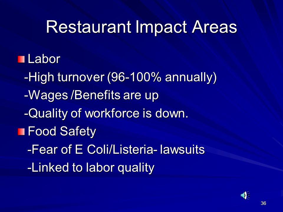 Restaurant Impact Areas