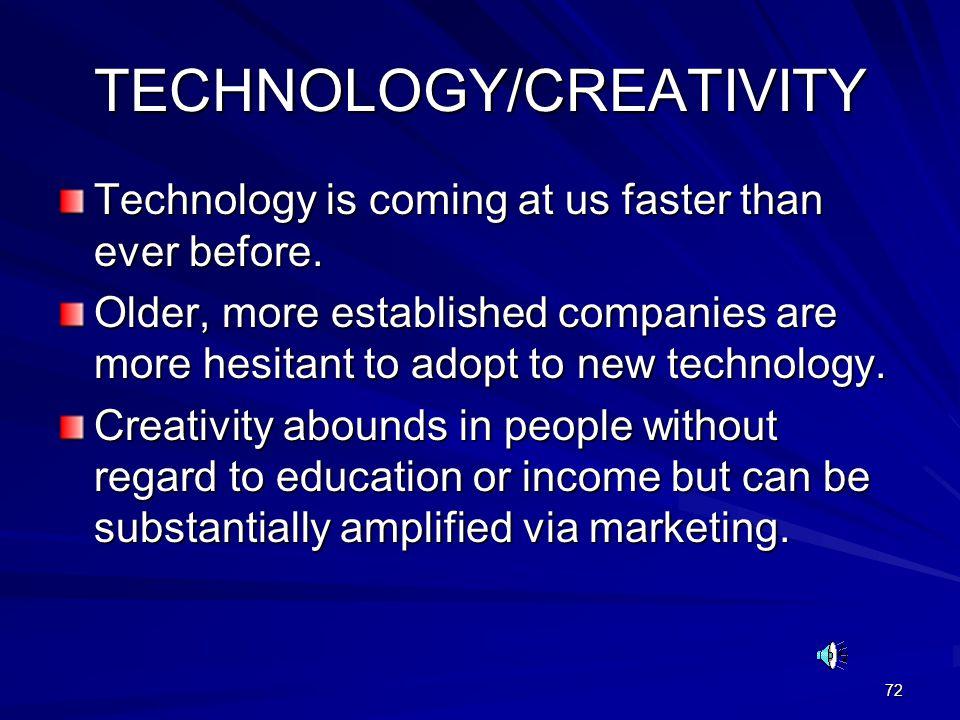 TECHNOLOGY/CREATIVITY