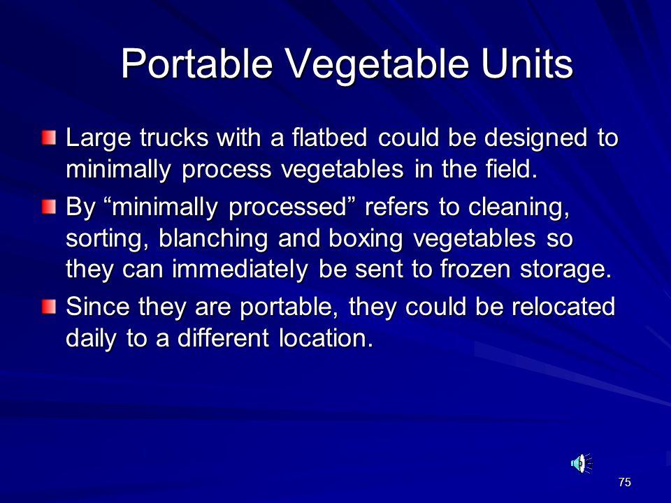 Portable Vegetable Units