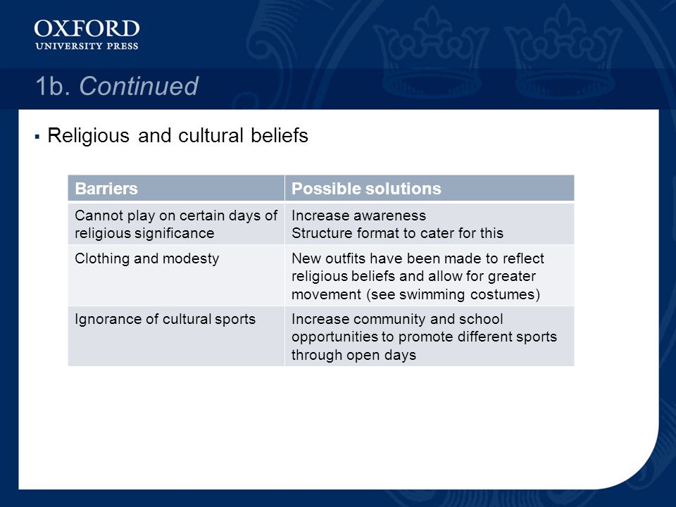 1b. Continued Religious and cultural beliefs Barriers