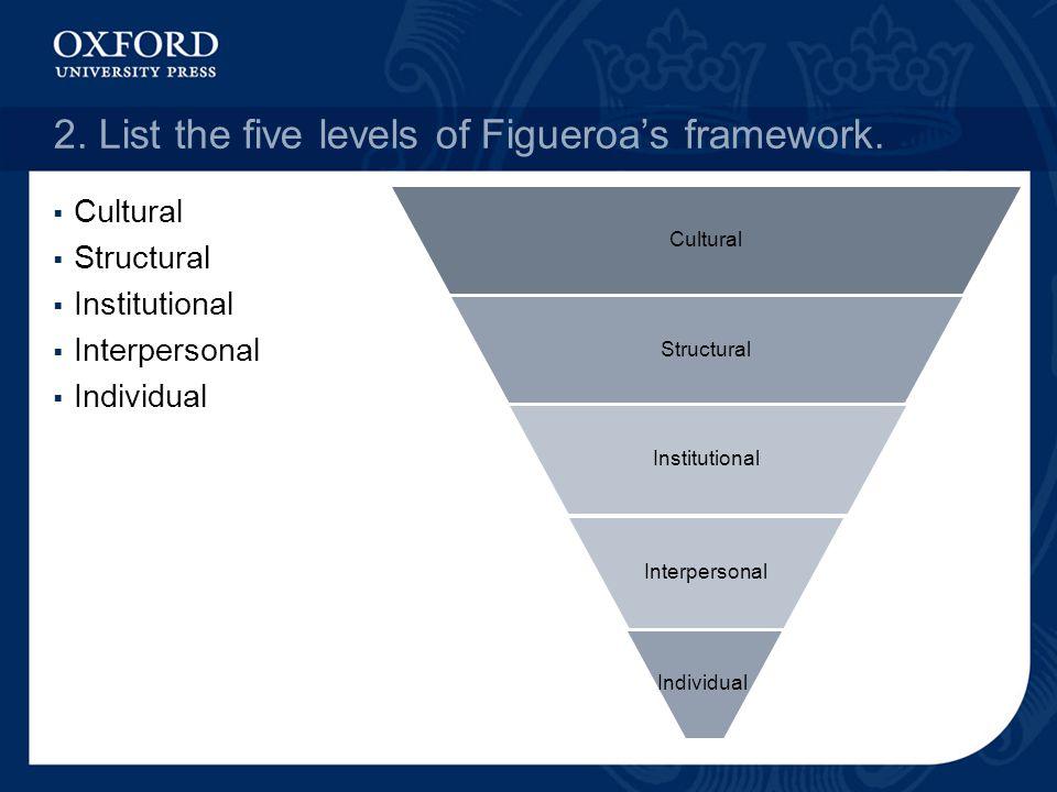 2. List the five levels of Figueroa's framework.