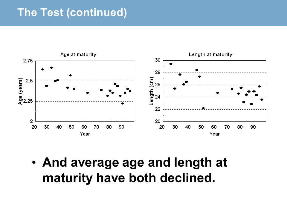 And average age and length at maturity have both declined.