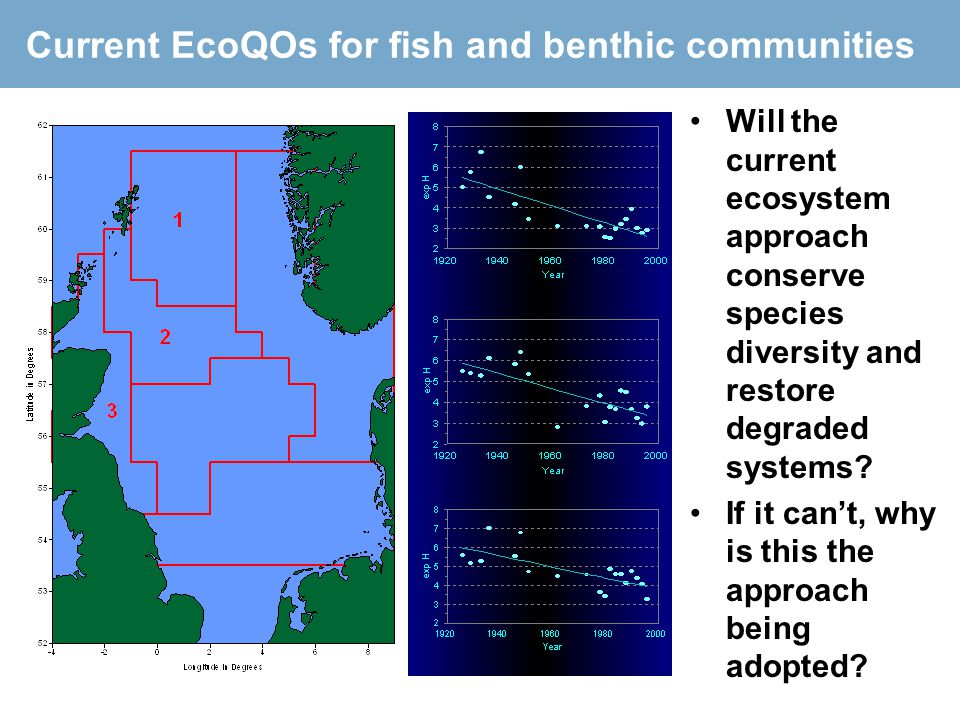 Current EcoQOs for fish and benthic communities