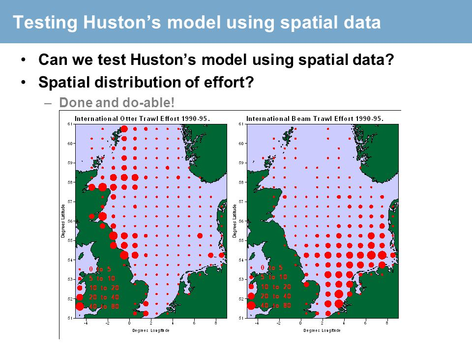 Testing Huston's model using spatial data