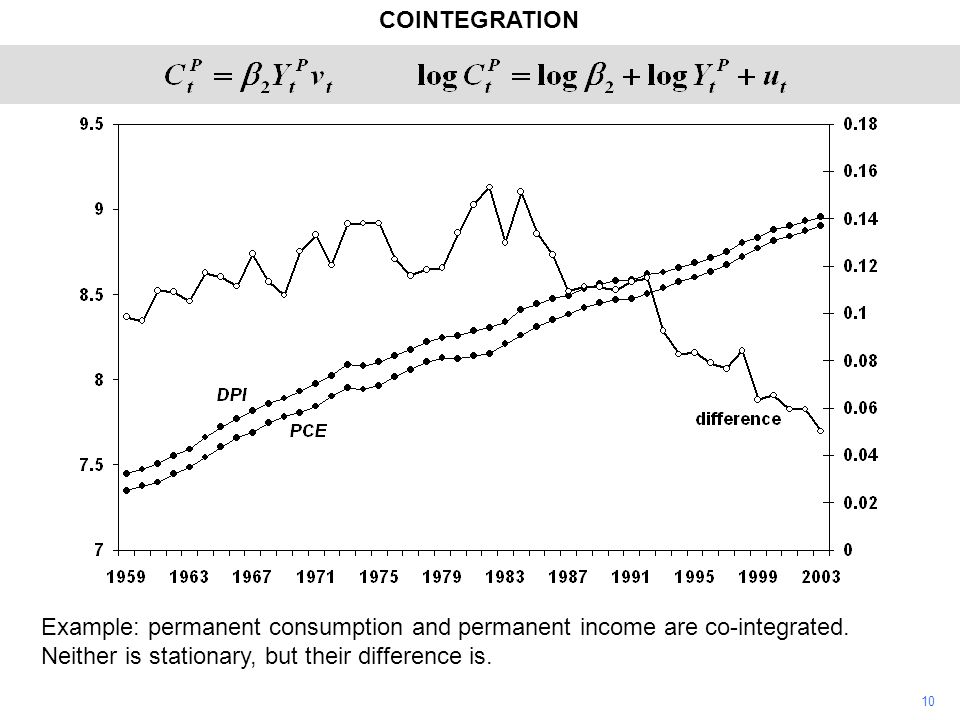 COINTEGRATION Example: permanent consumption and permanent income are co-integrated. Neither is stationary, but their difference is.