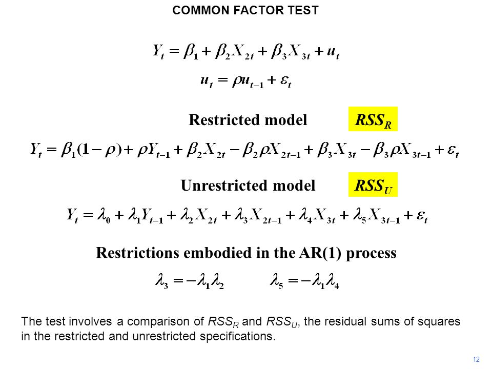 Restrictions embodied in the AR(1) process