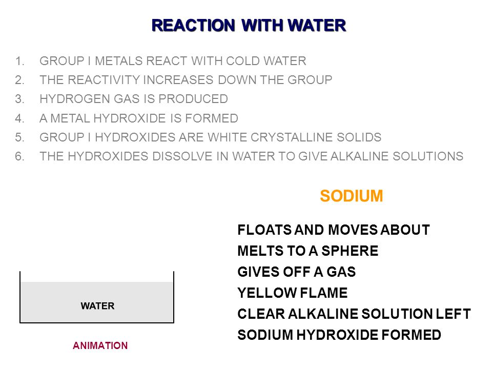 REACTION WITH WATER SODIUM