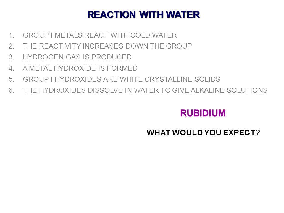 REACTION WITH WATER RUBIDIUM