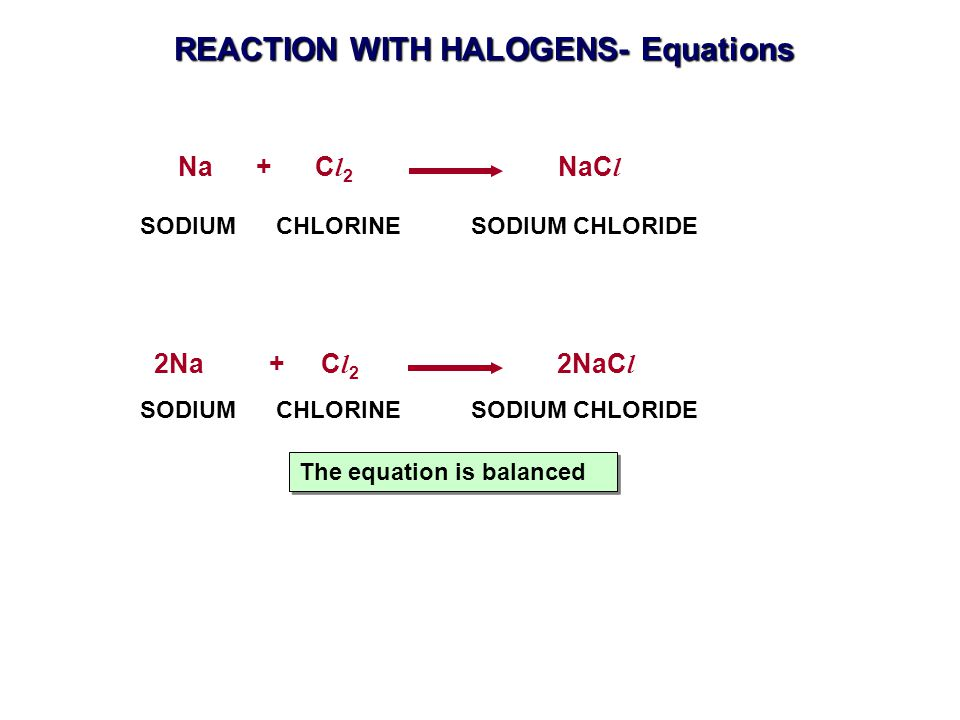 REACTION WITH HALOGENS- Equations