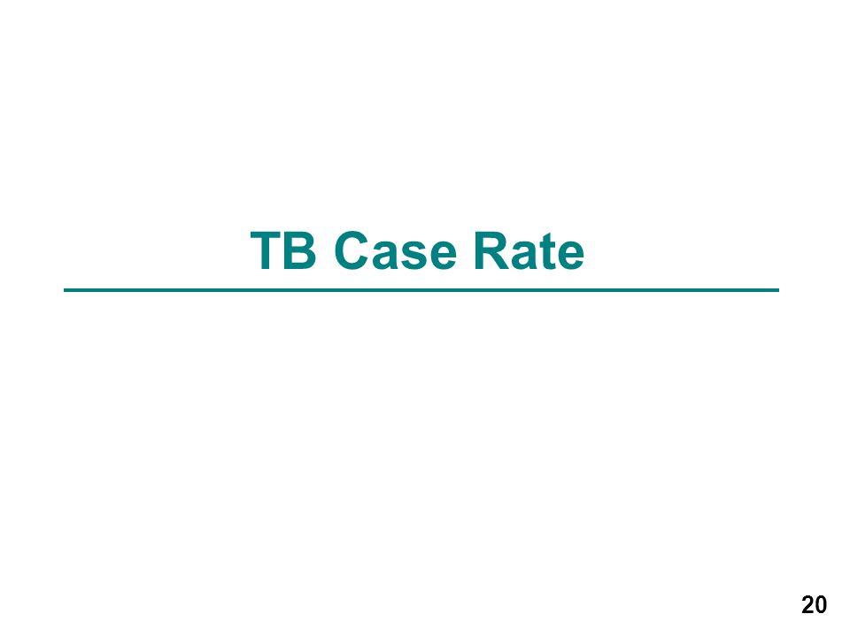Module 2 - Epidemiology of Tuberculosis