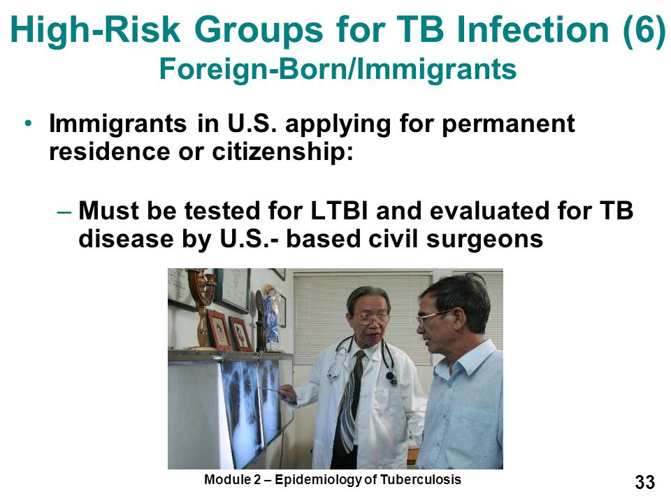 High-Risk Groups for TB Infection (6) Foreign-Born/Immigrants