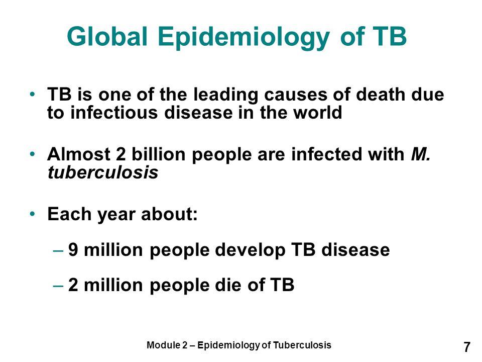 Global Epidemiology of TB