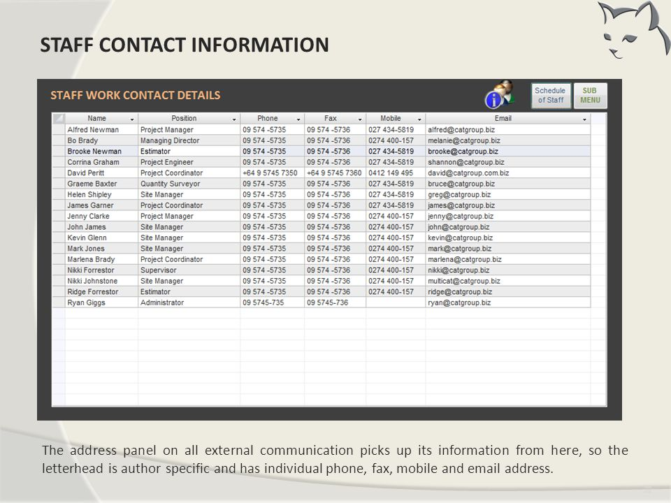 Staff Contact Info STAFF CONTACT INFORMATION.