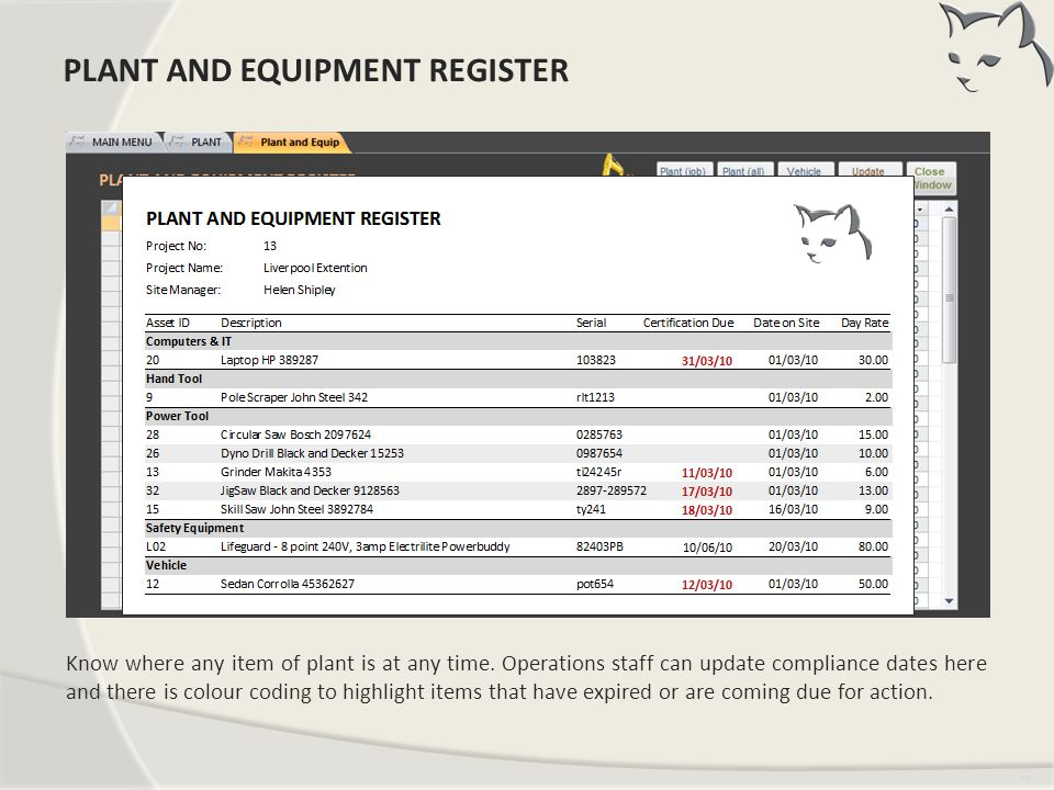 PLANT AND EQUIPMENT REGISTER