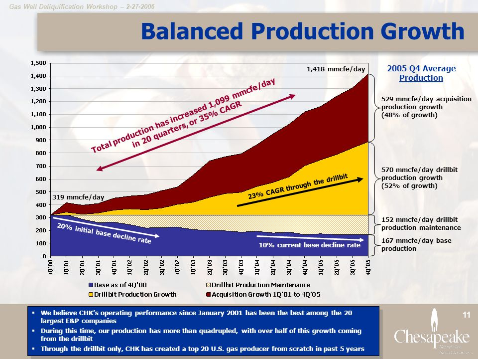 Balanced Production Growth