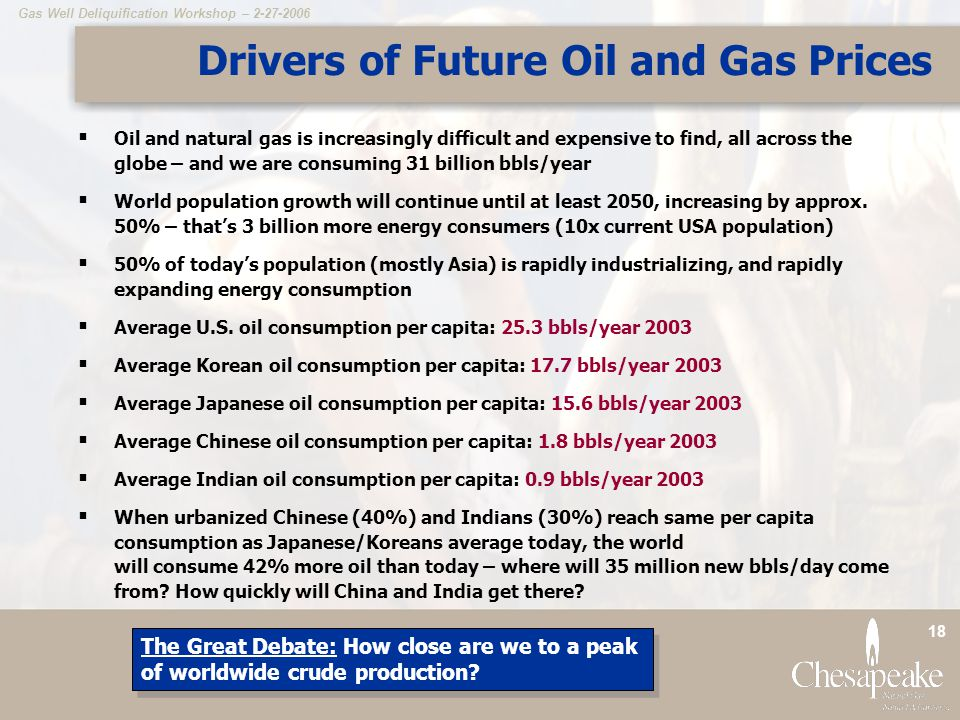Drivers of Future Oil and Gas Prices