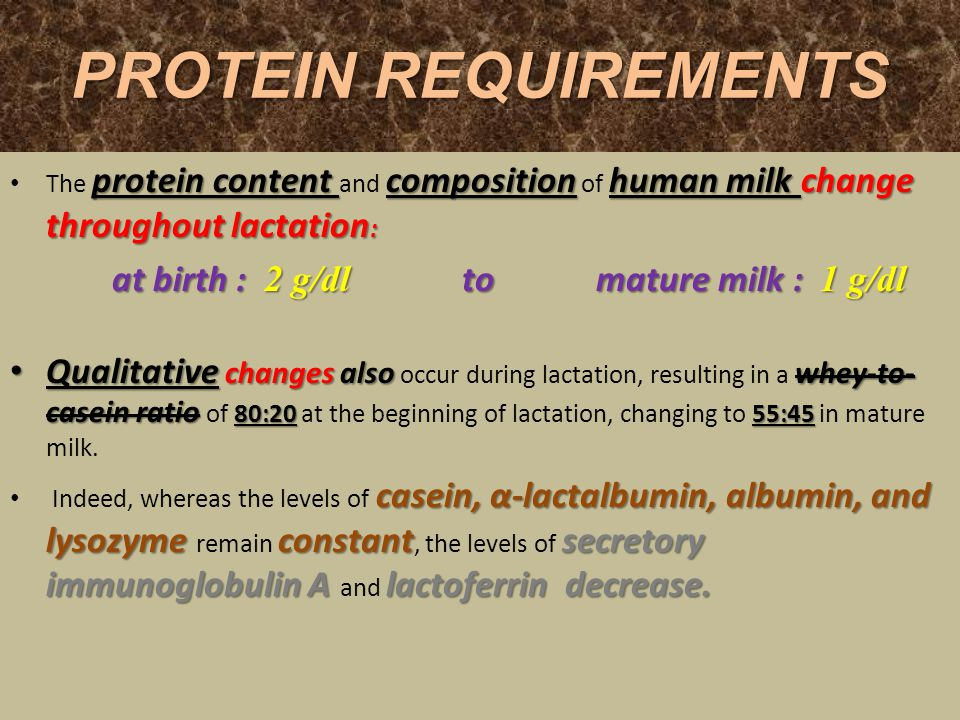 PROTEIN REQUIREMENTS The protein content and composition of human milk change throughout lactation: