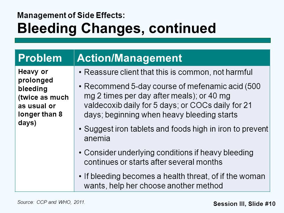 Management of Side Effects: Bleeding Changes, continued