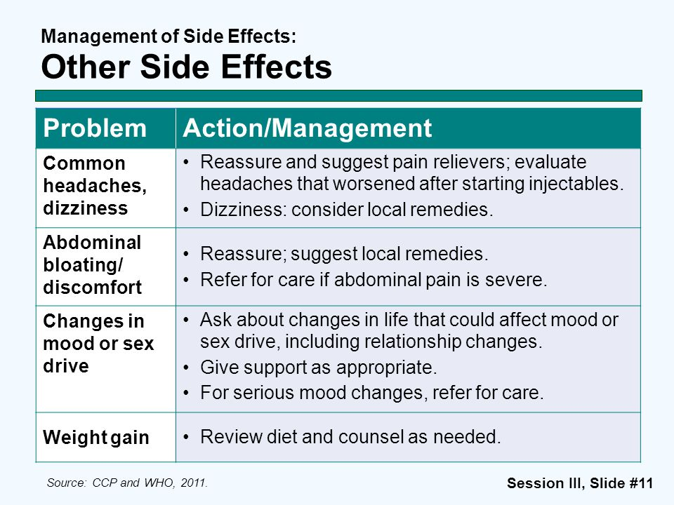 Management of Side Effects: Other Side Effects