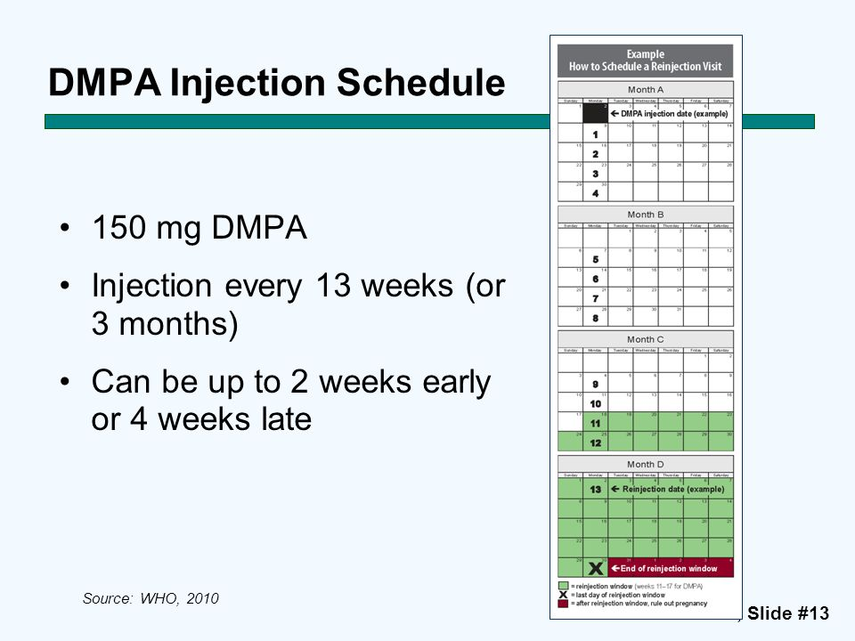 DMPA Injection Schedule