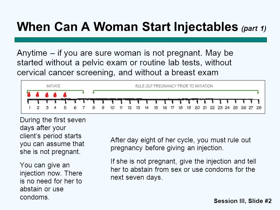 When Can A Woman Start Injectables (part 1)
