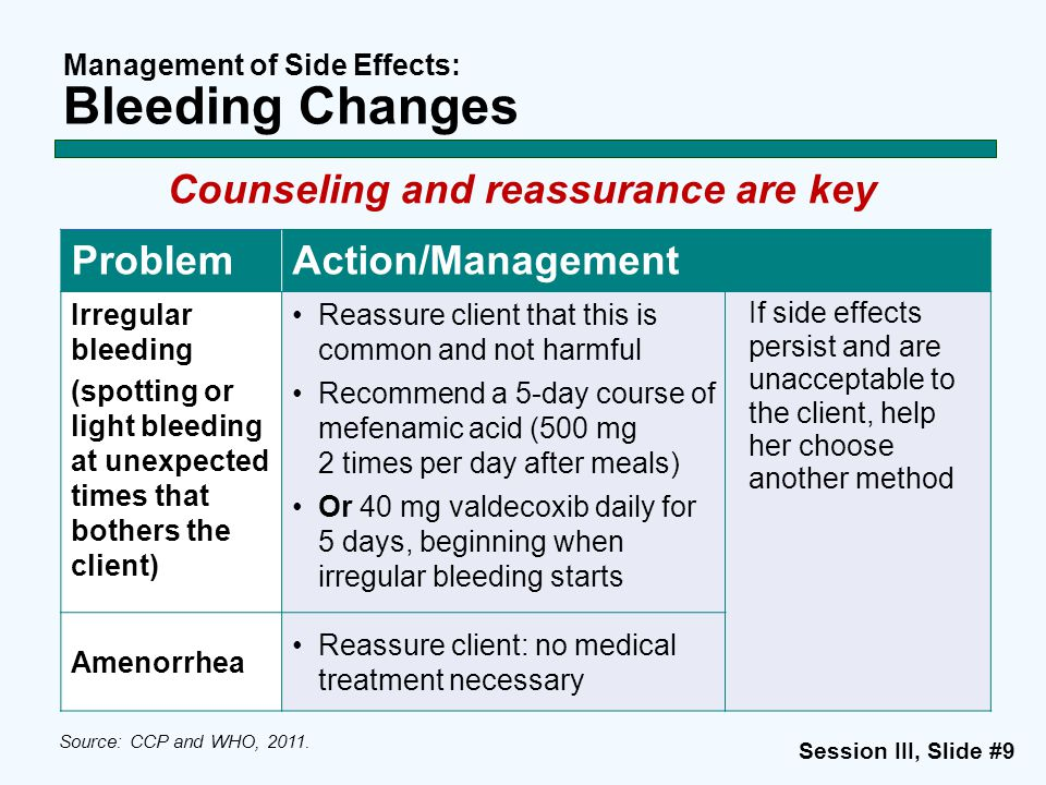 Management of Side Effects: Bleeding Changes