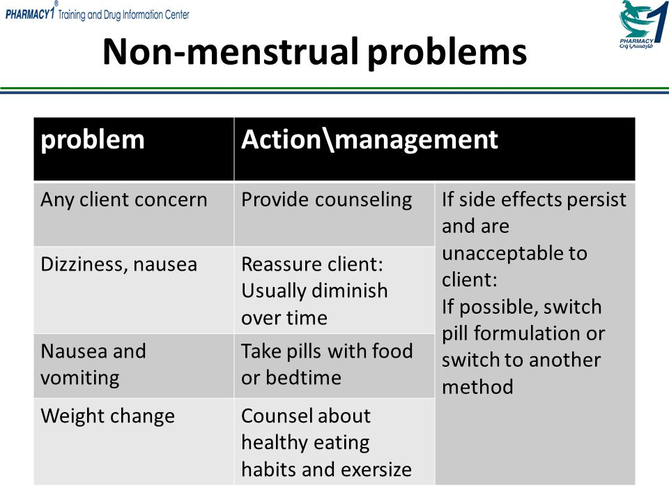 Non-menstrual problems