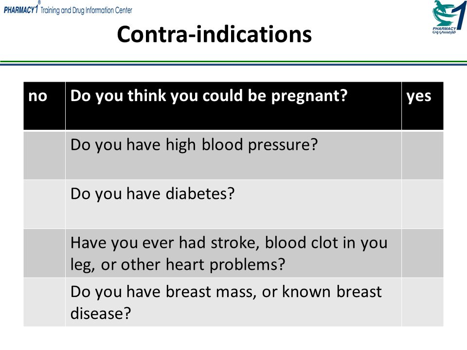 Contra-indications no Do you think you could be pregnant yes