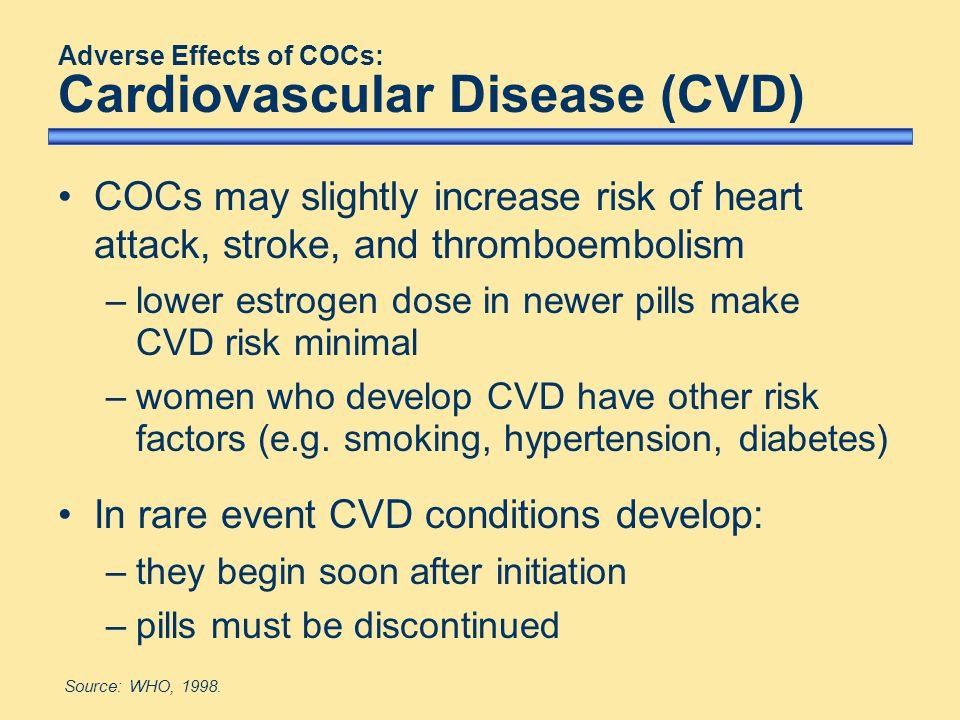 Adverse Effects of COCs: Cardiovascular Disease (CVD)