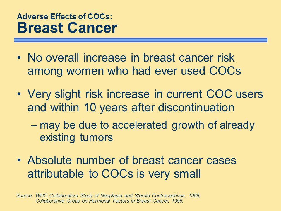 Adverse Effects of COCs: Breast Cancer