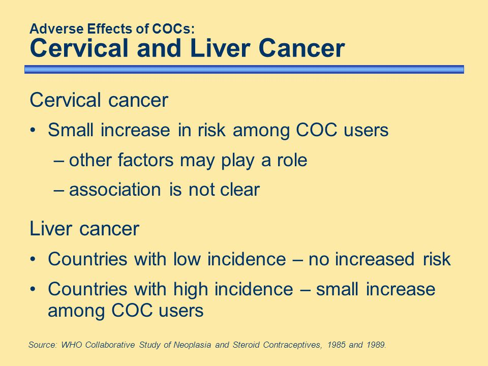 Adverse Effects of COCs: Cervical and Liver Cancer