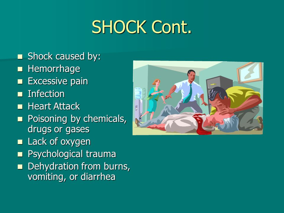 SHOCK Cont. Shock caused by: Hemorrhage Excessive pain Infection