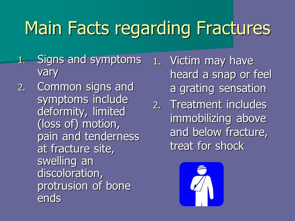 Main Facts regarding Fractures