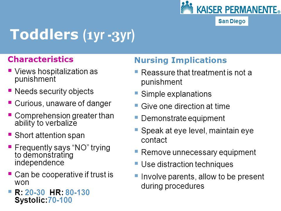 Toddlers (1yr -3yr) Characteristics