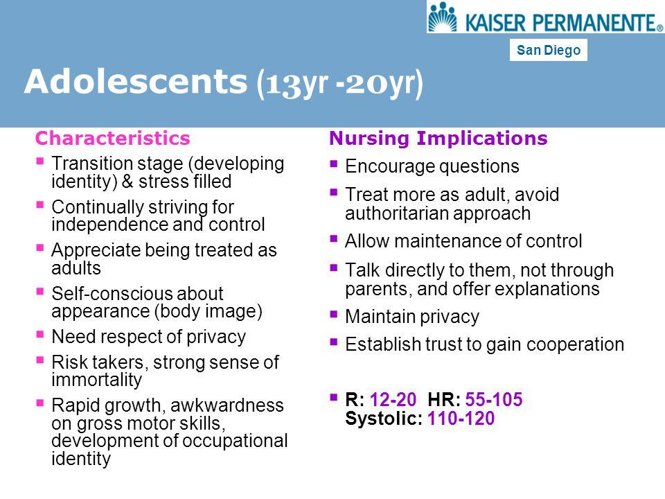 Adolescents (13yr -20yr) Characteristics