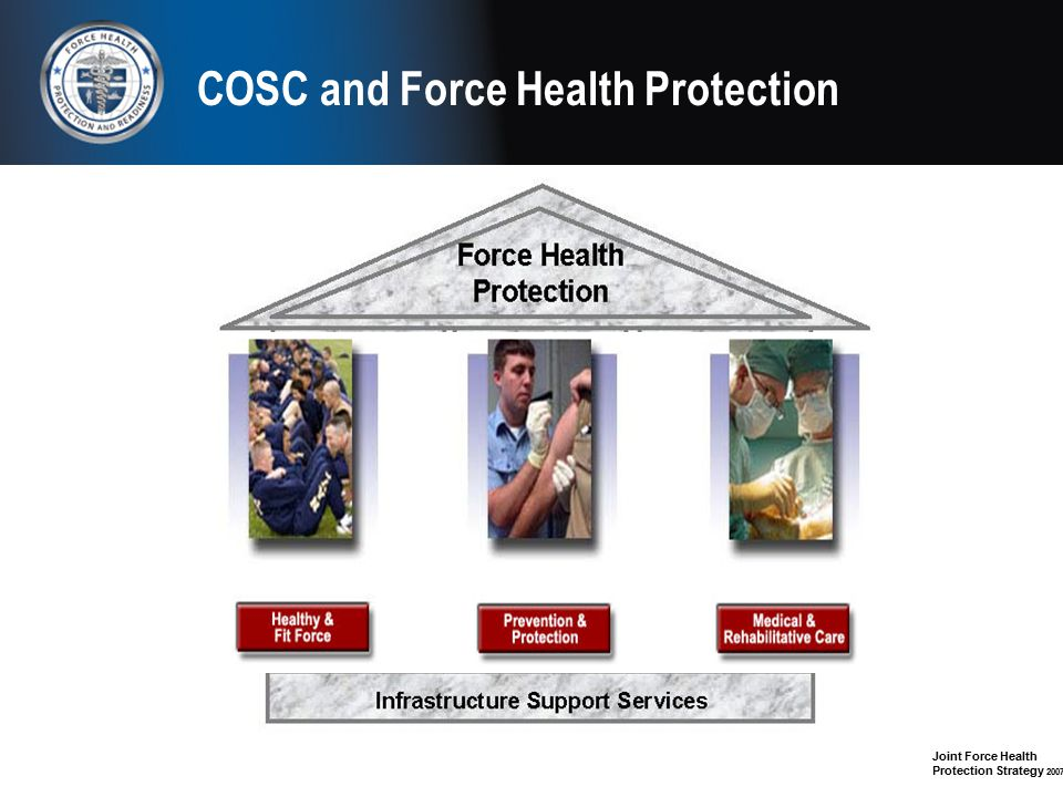 COSC and Force Health Protection