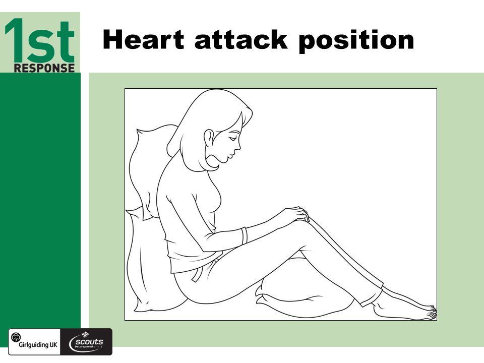 Heart attack position