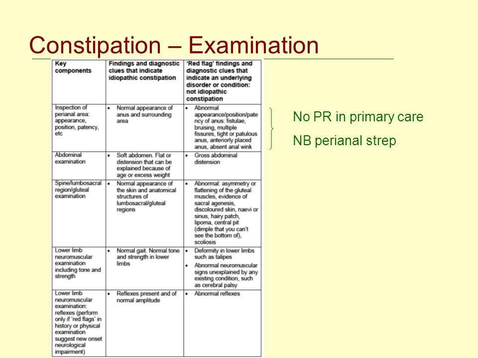 Constipation – Examination