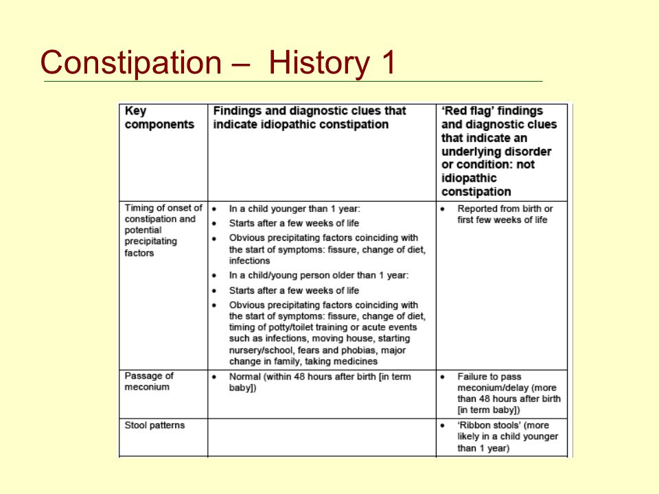 Constipation – History 1