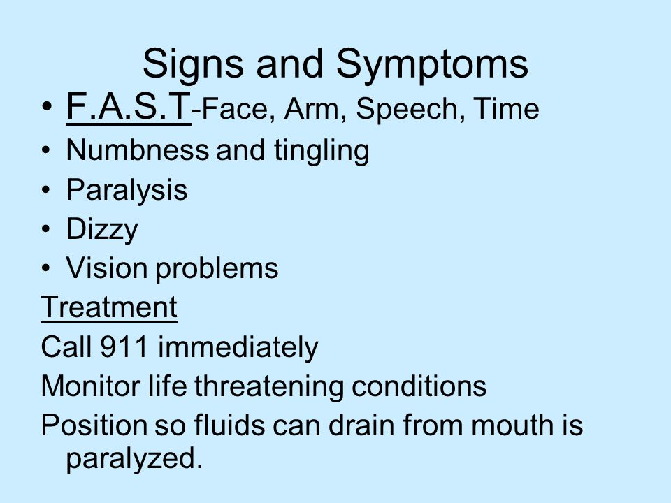 Signs and Symptoms F.A.S.T-Face, Arm, Speech, Time