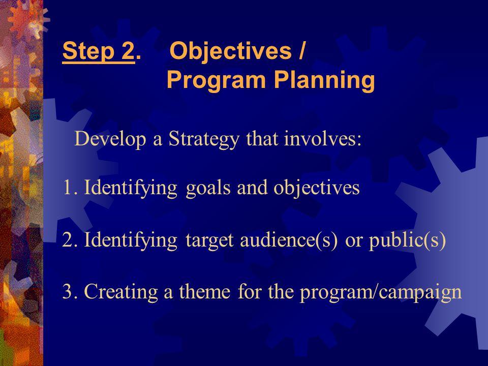 Step 2. Objectives / Program Planning
