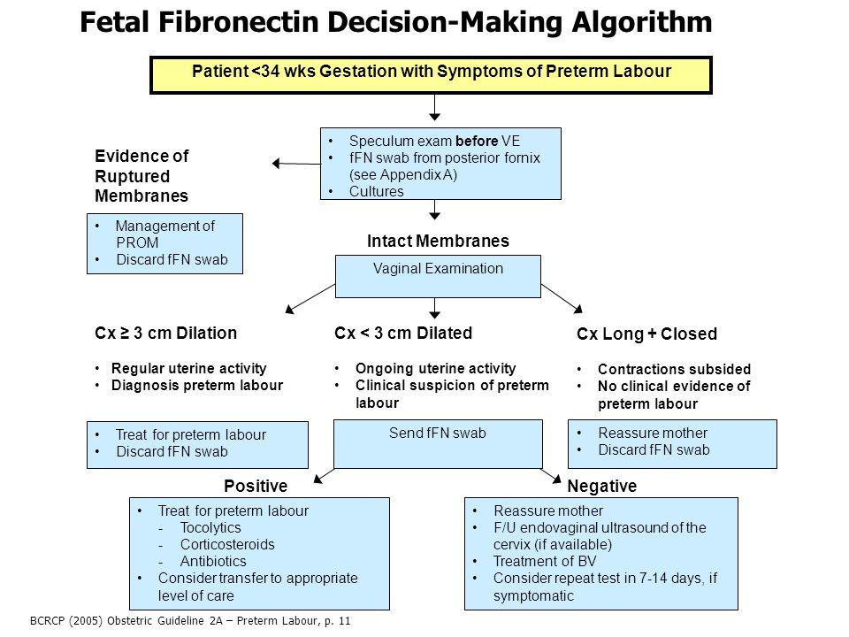 Fetal Fibronectin Testing for Suspected Preterm Labour ...