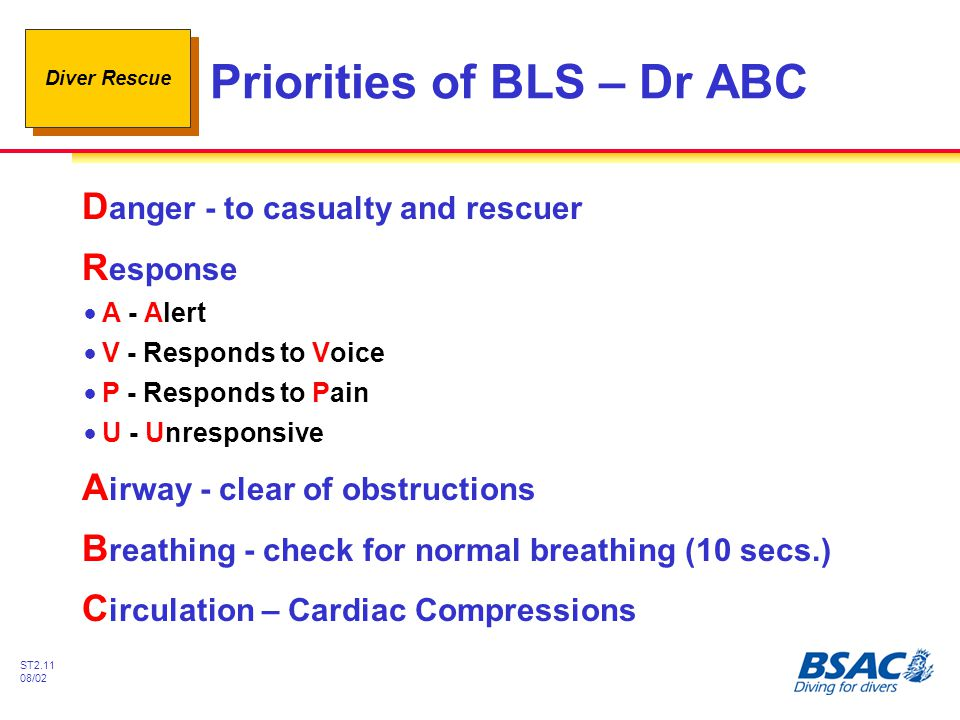 Priorities of BLS – Dr ABC