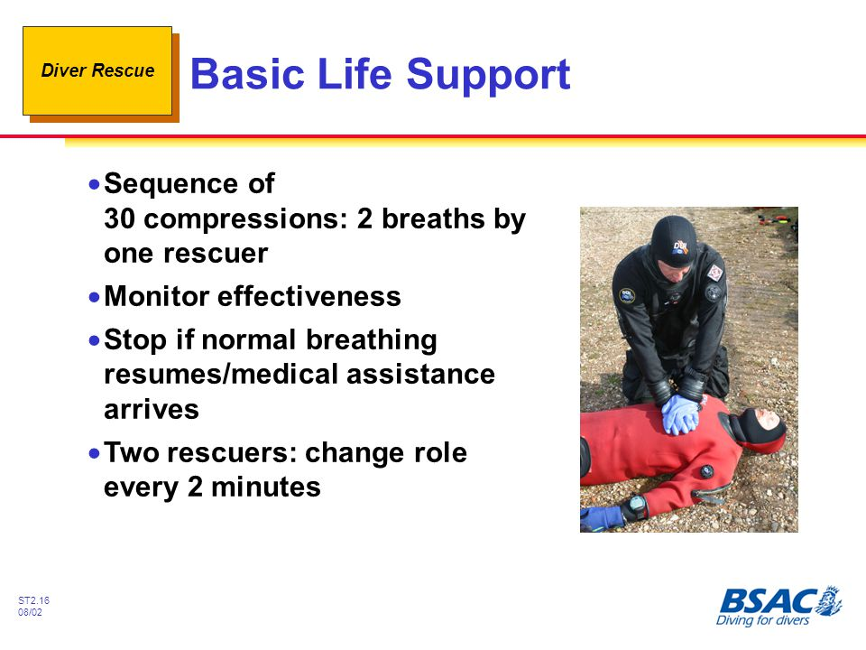 Basic Life Support Sequence of 30 compressions: 2 breaths by one rescuer. Monitor effectiveness.