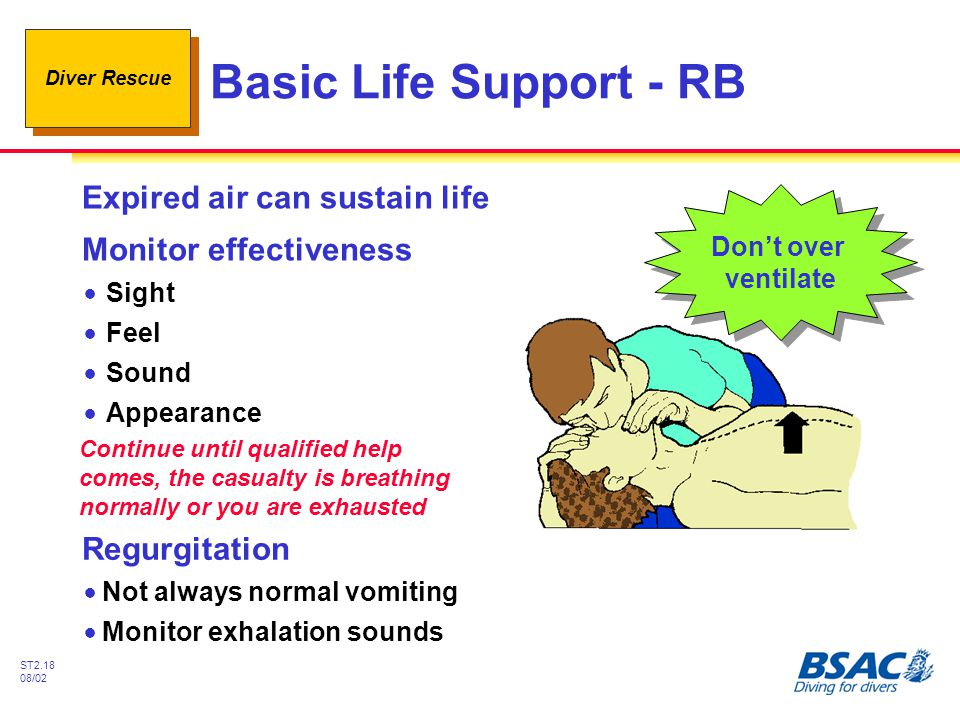 Basic Life Support - RB Expired air can sustain life