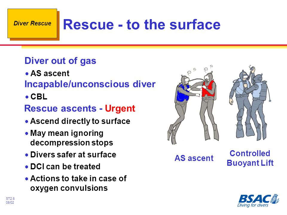 Rescue - to the surface Diver out of gas Incapable/unconscious diver